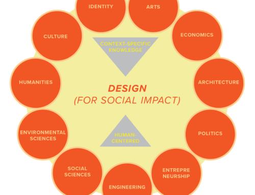 AIGA DEC (MAKE) 2018: Community-based Design